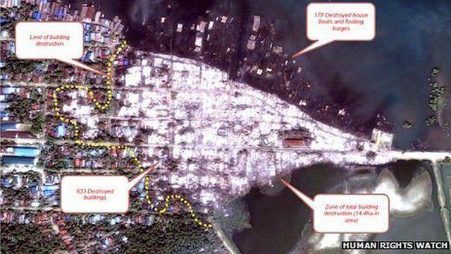 Satellite images of apparent burning