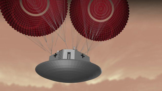 Parachutes are deployed to slow the Martian lander