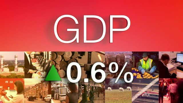 GDP graphic showing 0.6% rise