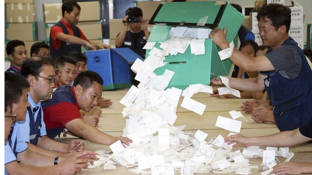 Hyundai Motor ballot