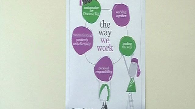 Poster - the way we work