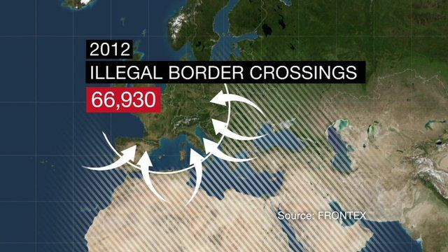 Migratory patterns into Europe for 2012