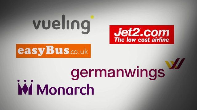 Names of some low cost airlines