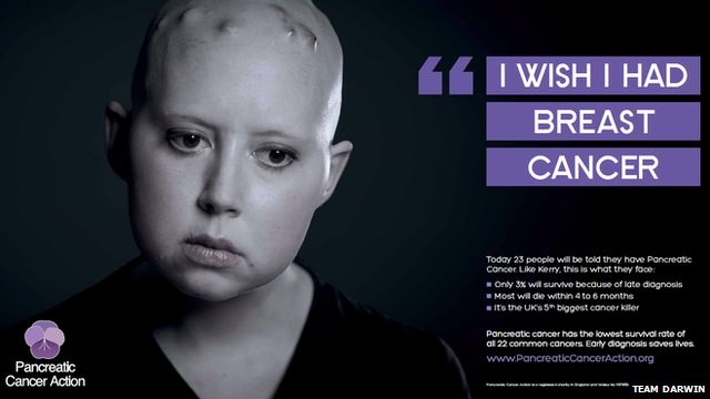 """Pancreatic Cancer Action advert shows a patient saying """"I wish I had breast cancer"""""""