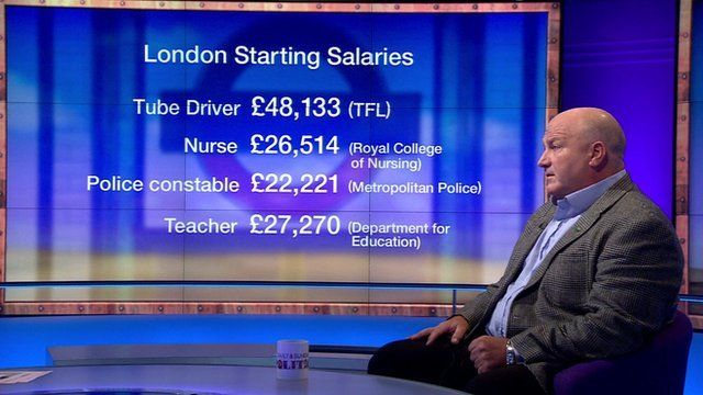 Bob Crow with salary graphic