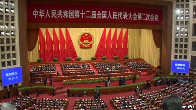 Inside the Great Hall of the People