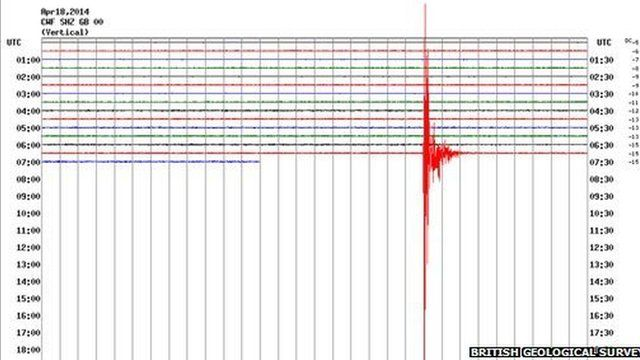 Seismological graph showing strength of Rutland earthquake