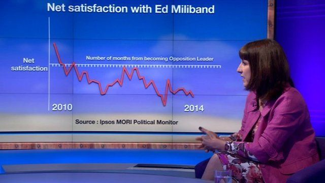 Rachel Reeves with Ed Miliband graphic