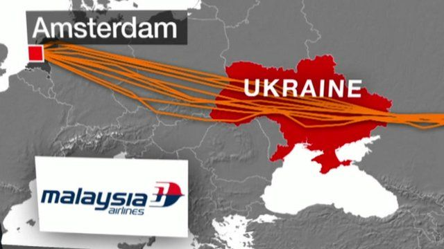 Air routes across Ukraine