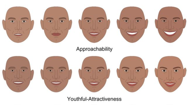 Sliding scale of how face dimensions affect first impressions