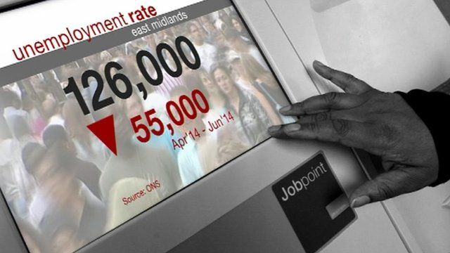 Graphic showing unemployment rate in the East Midlands dropped to 126,000, down by 55,000 on the same quarter last year