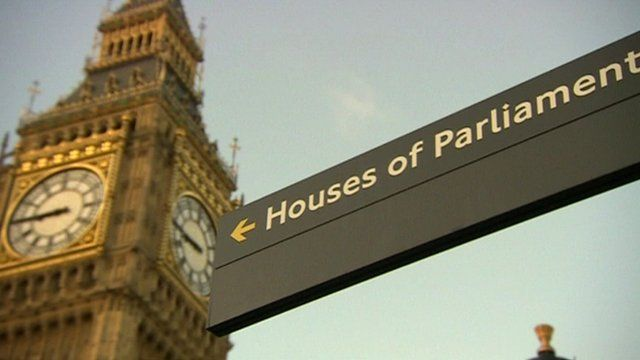 Sign pointing to 'Houses of Parliament' with Big Ben in background