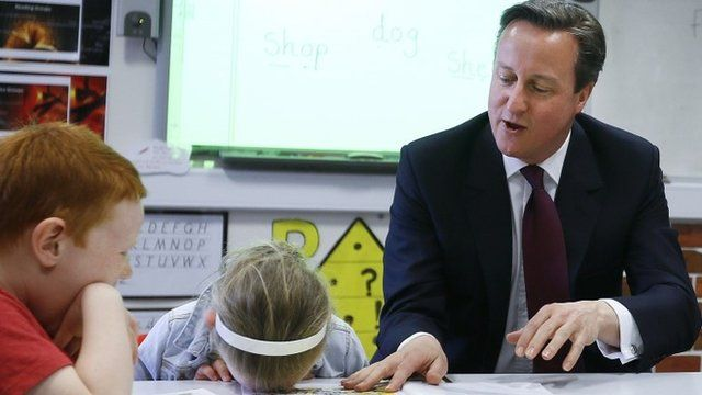 David Cameron and primary school pupils
