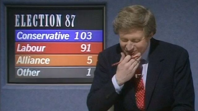 David Dimbleby is caught eating while presenting the BBC's election night coverage in 1987 - 11 June 1987