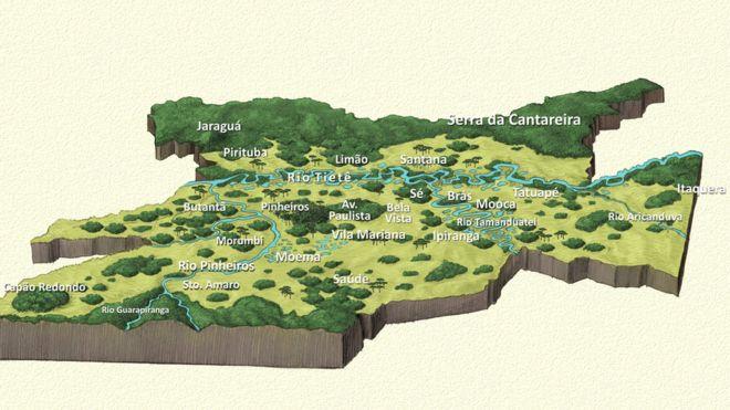 Mapa de SP antes da colonização