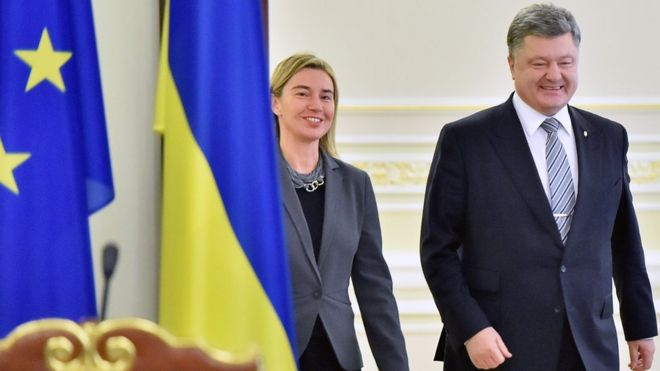 Image result for Free trade between Ukraine and EU