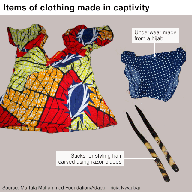 Graphic of underwear and sticks with the text: