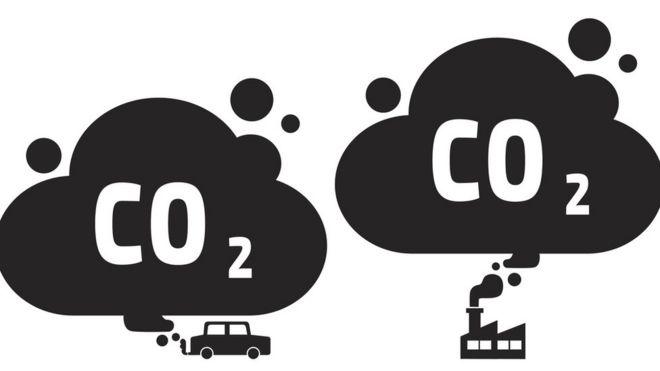 هشدار سازمان ملل: آنچه برای کاهش گازهای گلخانهای انجام میشود اصلا کافی نیست