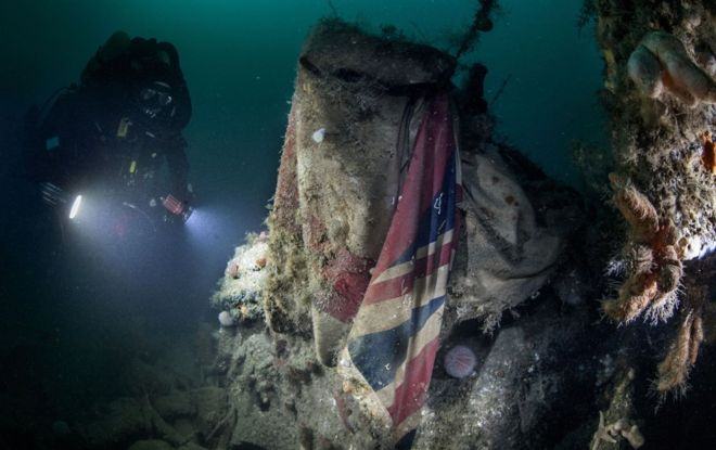 Wreck of HMS Vanguard