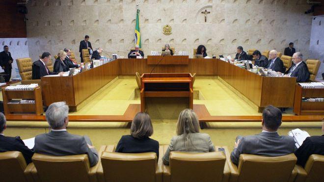 Plenário do STF durante julgamento