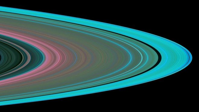 La fascinante explicación sobre cómo mantienen su forma los anillos de Saturno