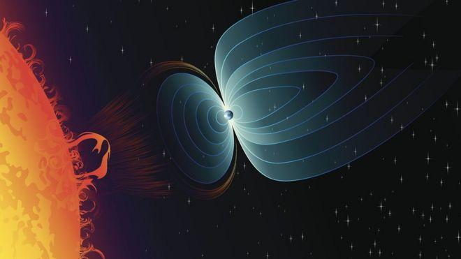 Ilustración mostrando el campo magnético y el viento solar