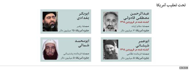 اعضای تحت تعقیب داعش