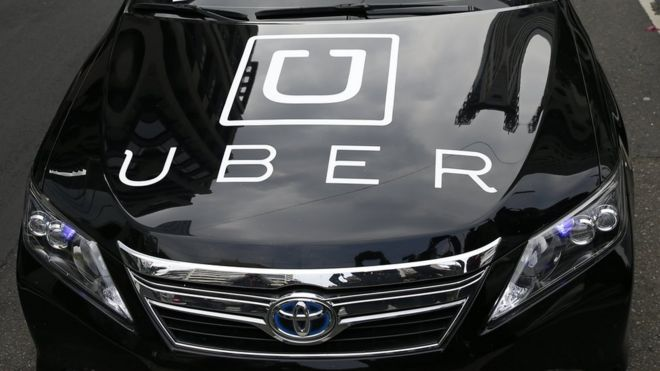 Image result for uber