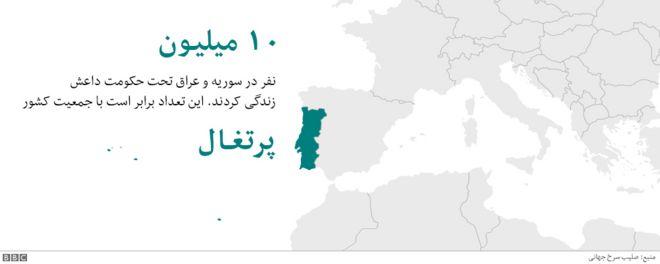 حدود ۱۰ میلیون نفر تحت حکومت داعش زندگی کردند