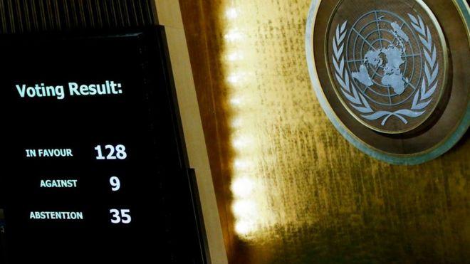 результаты голосования в ООН