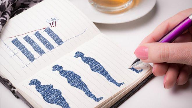 Desenhos de pessoas com diferentes pesos