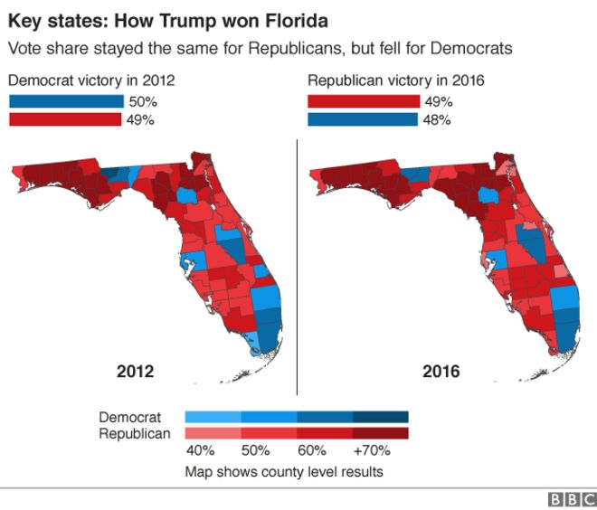 US Election Trump Victory In Maps BBC News - Maps of how each demographoc vited in us 2016