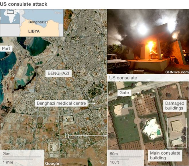 Benghazi US Consulate Attack Timeline BBC News - Us embassy niger map
