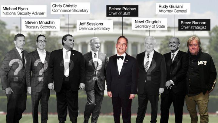 Trump's presidential cabinet takes shape - BBC News