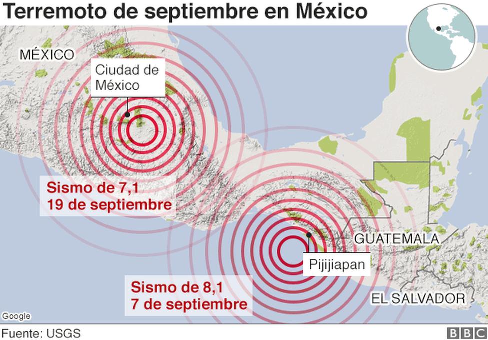 Terremotos de septiembre en México