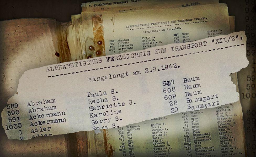 """имена тех, кого отправили из Франкфурта в лагерь """"Терезиенштадт"""""""