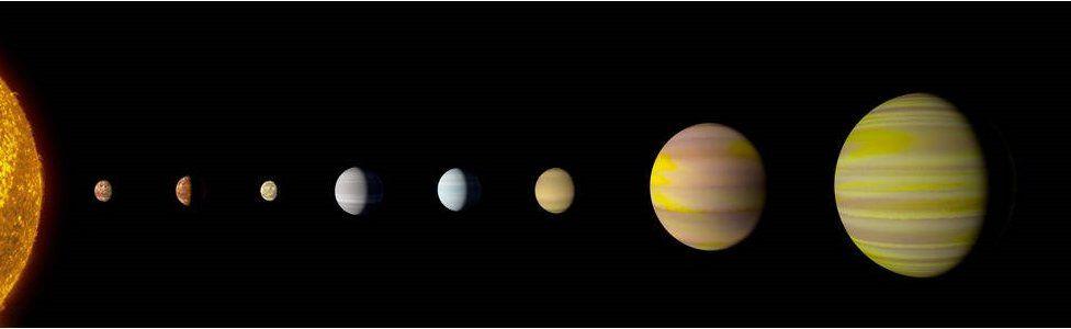 La NASA descubre el primer sistema estelar con el mismo número de planetas que el nuestro