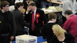 Избирательная комиссия в Шеффилде