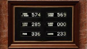 El tablero muestra el resultado de la última votación sobre la reforma del sistema de pensiones de Francia, ratificada este miércoles por la Asamblea Nacional.