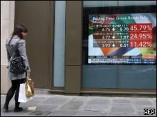 Экран с показателями рыночных индексов