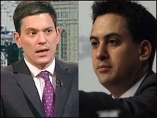 David e Ed Miliband