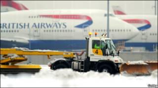 清扫机场积雪