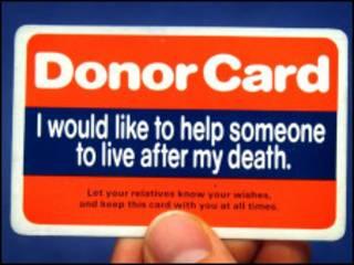 捐献器官登记卡