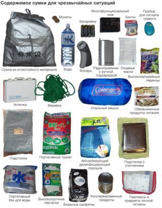 Содержимое сумки для чрезвычайных ситуаций