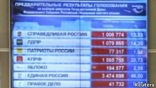Табло с предварительными результатами выборов в Госдуму 4 декабря 2011 г.