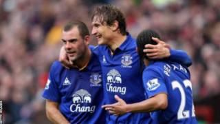 Kulob din Everton