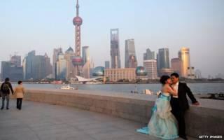 Orilla del río Huangpu