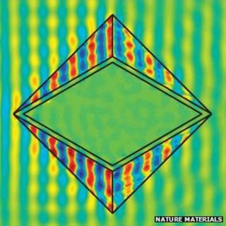 Микроволновая невидимость