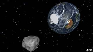 Траектория движения астероида