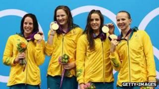 ओलंपिक तैराकी